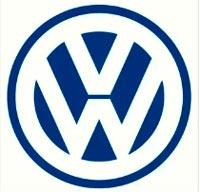 VW (SVW)